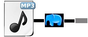 Читаем id3 на PHP