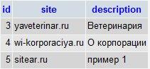 Пример mysql запроса