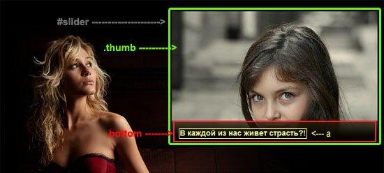 Схема слайдера картинок для сайта